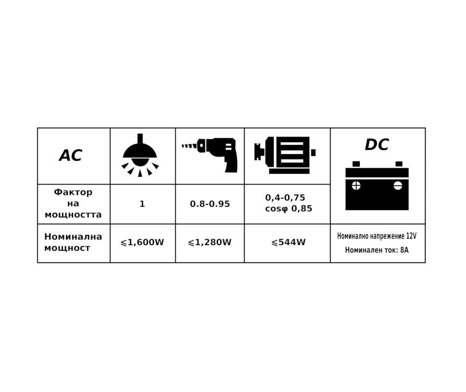 генератор инверторен
